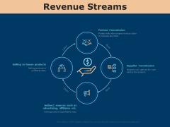 Investing In Start Ups Revenue Streams Ppt Outline Information PDF