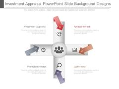 Investment Appraisal Powerpoint Slide Background Designs