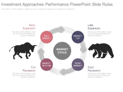 Investment Approaches Performance Powerpoint Slide Rules