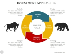 Investment Approaches Ppt PowerPoint Presentation Files