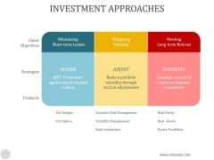 Investment Approaches Ppt PowerPoint Presentation Ideas