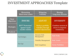 Investment Approaches Template 1 Ppt PowerPoint Presentation Images
