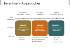 Investment Approaches Template 1 Ppt PowerPoint Presentation Infographic Template