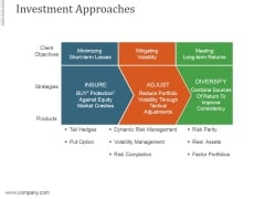 Investment Approaches Template Ppt PowerPoint Presentation Design Ideas