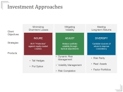 Investment Approaches Templates 1 Ppt PowerPoint Presentation Template