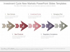 Investment Cycle New Markets Powerpoint Slides Templates