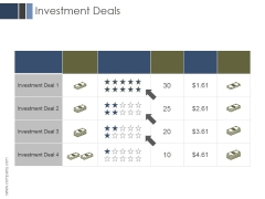 Investment Deals Ppt PowerPoint Presentation Background Image