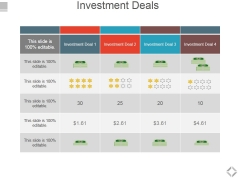 Investment Deals Ppt PowerPoint Presentation Model Format