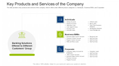 Investment Fundraising Pitch Deck From Stock Market Key Products And Services Of The Company Designs PDF