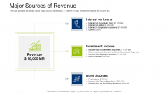 Investment Fundraising Pitch Deck From Stock Market Major Sources Of Revenue Mockup PDF