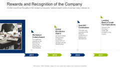 Investment Fundraising Pitch Deck From Stock Market Rewards And Recognition Of The Company Ideas PDF