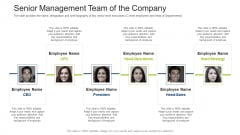 Investment Fundraising Pitch Deck From Stock Market Senior Management Team Of The Company Portrait PDF