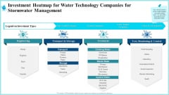 Investment Heatmap For Water Technology Companies For Stormwater Management Guidelines PDF