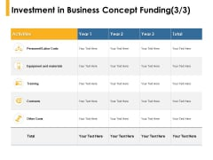 Investment In Business Concept Funding Training Ppt PowerPoint Presentation Gallery Good
