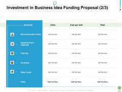 Investment In Business Idea Funding Proposal Cost Ppt PowerPoint Presentation Infographics Icons