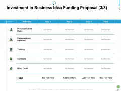 Investment In Business Idea Funding Proposal Training Ppt PowerPoint Presentation Portfolio Template
