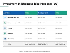 Investment In Business Idea Proposal Activities Ppt PowerPoint Presentation Model Mockup