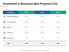 Investment In Business Idea Proposal Investment Ppt PowerPoint Presentation Professional Clipart Images