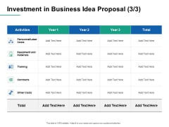 Investment In Business Idea Proposal Training Ppt PowerPoint Presentation Infographics Infographics