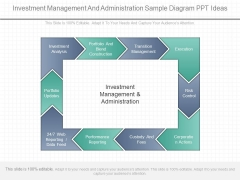 Investment Management And Administration Sample Diagram Ppt Ideas