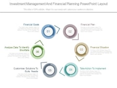 Investment Management And Financial Planning Powerpoint Layout