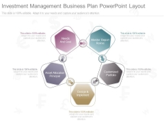 Investment Management Business Plan Powerpoint Layout