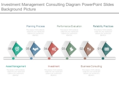 Investment Management Consulting Diagram Powerpoint Slides Background Picture