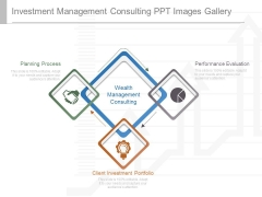Investment Management Consulting Ppt Images Gallery