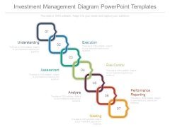 Investment Management Diagram Powerpoint Templates
