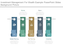 Investment Management For Wealth Example Powerpoint Slides Background Picture