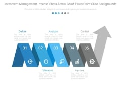 Investment Management Process Steps Arrow Chart Powerpoint Slide Backgrounds