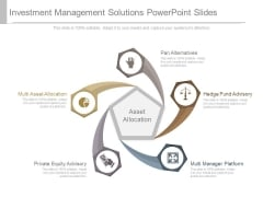 Investment Management Solutions Powerpoint Slides