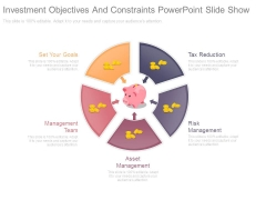 Investment Objectives And Constraints Powerpoint Slide Show