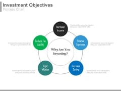 Investment Objectives Process Chart Ppt Slides