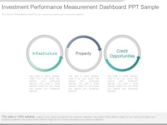 Investment Performance Measurement Dashboard Ppt Sample