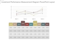 Investment Performance Measurement Diagram Powerpoint Layout