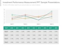 Investment Performance Measurement Ppt Sample Presentations