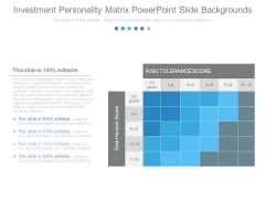 Investment Personality Matrix Powerpoint Slide Backgrounds