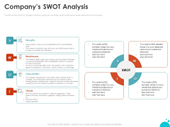 Investment Pitch For Aftermarket Companys Swot Analysis Ppt PowerPoint Presentation Pictures Designs Download PDF