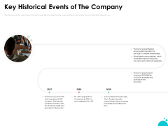 Investment Pitch For Aftermarket Key Historical Events Of The Company Ppt PowerPoint Presentation Inspiration Themes PDF