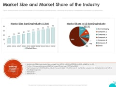 Investment Pitch For Aftermarket Market Size And Market Share Of The Industry Ppt PowerPoint Presentation Ideas Good PDF