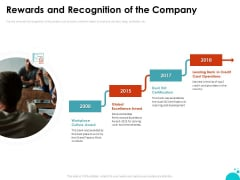 Investment Pitch For Aftermarket Rewards And Recognition Of The Company Ppt PowerPoint Presentation Infographics Guidelines PDF