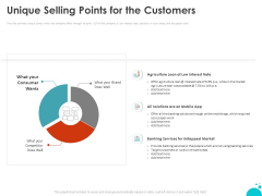 Investment Pitch For Aftermarket Unique Selling Points For The Customers Ppt PowerPoint Presentation Styles Display PDF