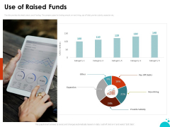 Investment Pitch For Aftermarket Use Of Raised Funds Ppt PowerPoint Presentation Model Templates PDF