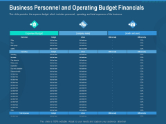 Investment Pitch To Generate Capital From Series B Venture Round Business Personnel And Operating Budget Financials Graphics PDF