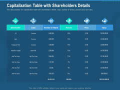 Investment Pitch To Generate Capital From Series B Venture Round Capitalization Table With Shareholders Details Professional PDF