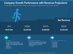 Investment Pitch To Generate Capital From Series B Venture Round Company Growth Performance With Revenue Projections Structure PDF
