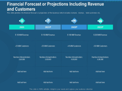 Investment Pitch To Generate Capital From Series B Venture Round Financial Forecast Or Projections Including Revenue And Customers Mockup PDF