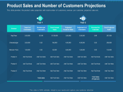 Investment Pitch To Generate Capital From Series B Venture Round Product Sales And Number Of Customers Projections Graphics PDF
