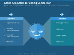 Investment Pitch To Generate Capital From Series B Venture Round Series A To Series B Funding Comparison Clipart PDF